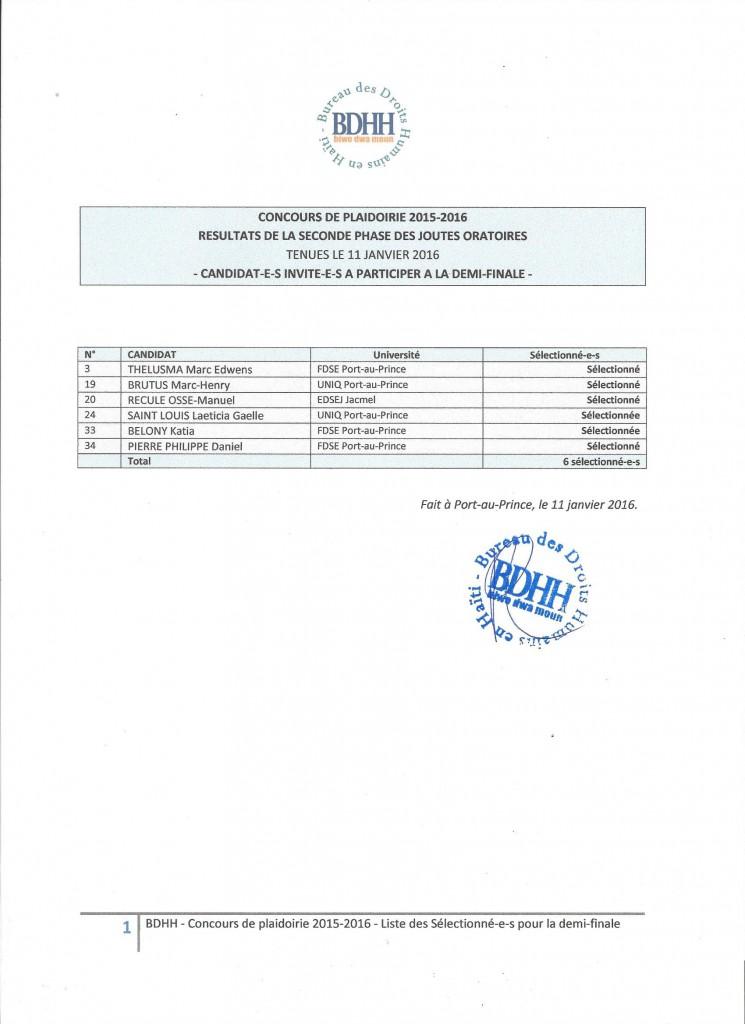 Liste des sélectionné-e-s pour la dernière phase