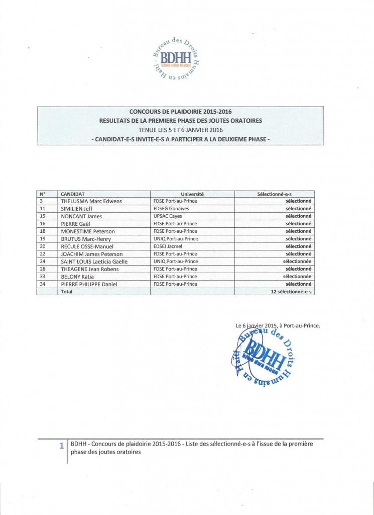 liste des sélectionné-e-s à l'issur de la première phase