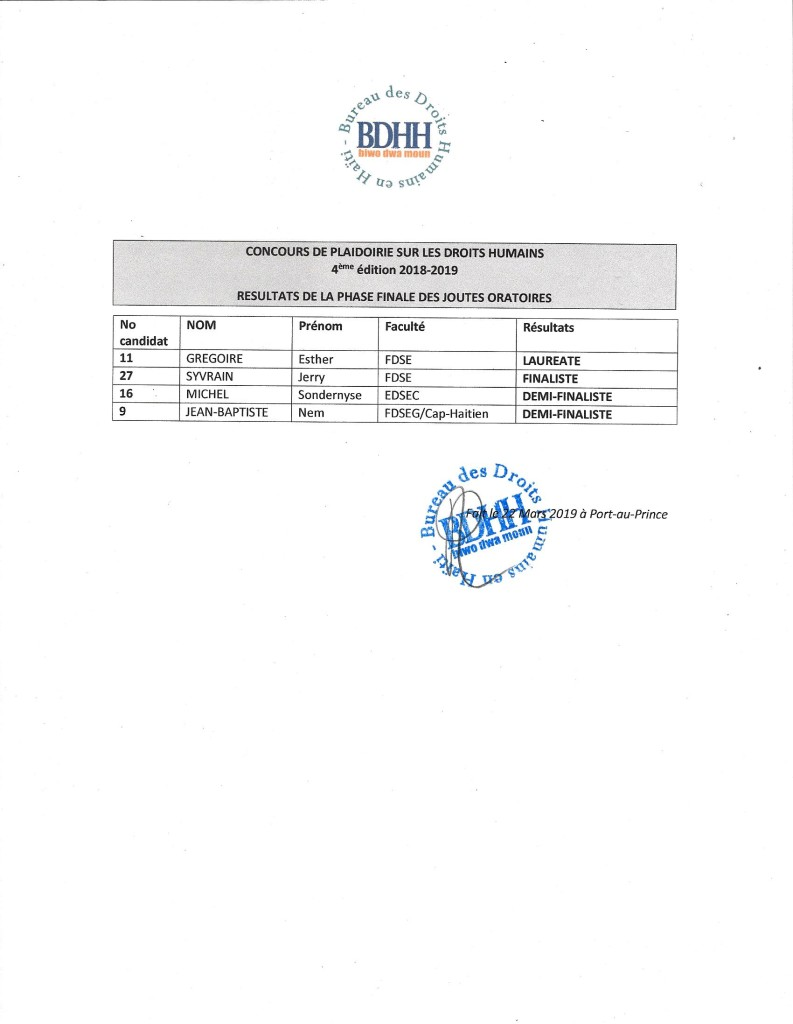 BDHH_concours_resultats4
